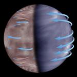 La Turbolenta Atmosfera di Venere