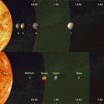 Quattro pianeti terrestri attorno a una stella simile al Sole