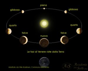 phases_of_venus