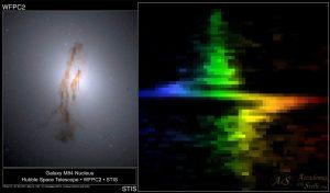 M84-spettro-rotazione-buco-nero-centrale