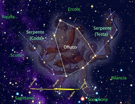 L'inverosimile diffusione della falsa notizia che la NASA avesse introdotto una nuova costellazione zodiacale: un vero caso mediatico!