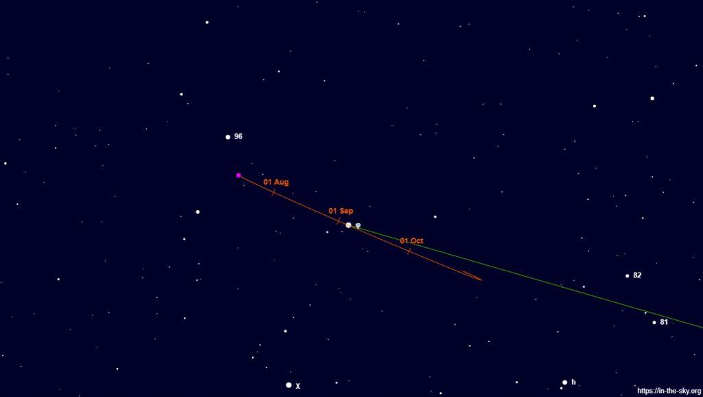 Dettaglio della posizione del pianeta Nettuno fra le stelle, mese per mese. Si noti la vicinanza della stella Phi dell'Acquario, utilissimo punto di riferimento per trovare Nettuno.